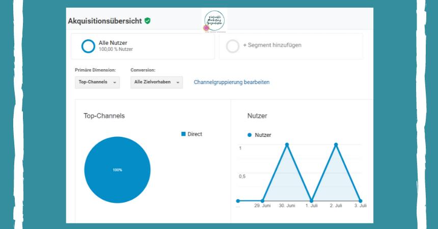 Google Analytics Nutzer Zahlen steigern